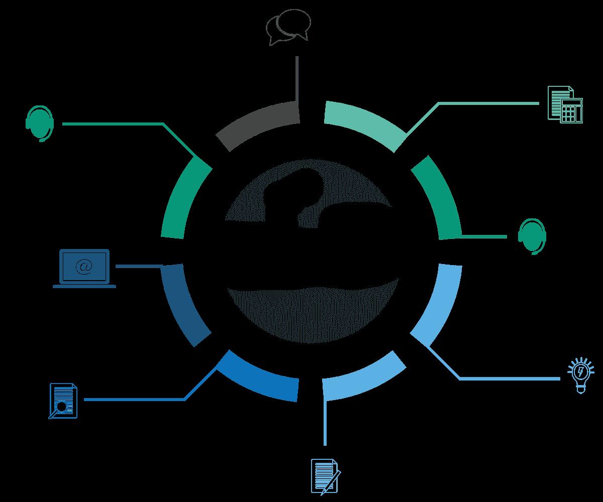 Kocarek Grafik Uebersetzungsprozess Startseite 4 8