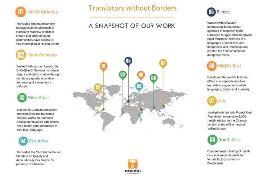 Kocarek Gmbh Fachuebersetzungen Kocarek GmbH sponsert Translators without Borders (TWB)